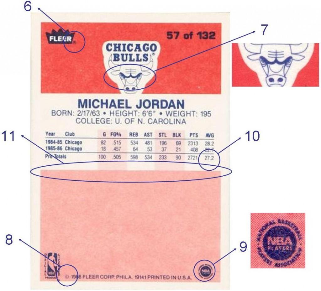 1986 Fleer Michael Jordan Counterfeit Guide Bbc Emporium