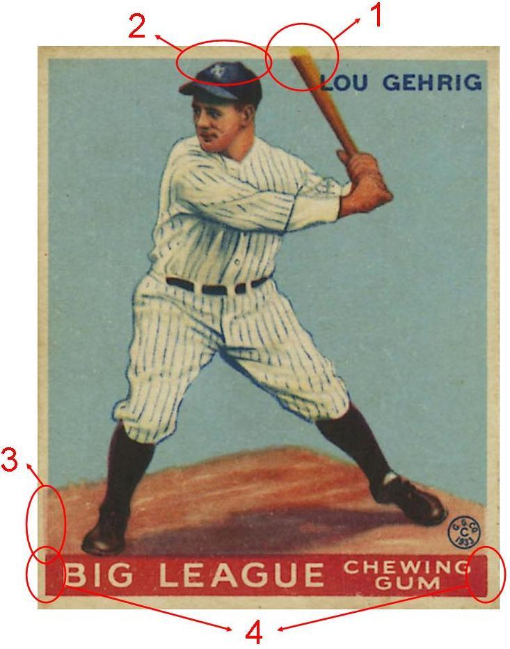 1933 Goudey Lou Gehrig Counterfeit Guide Bbc Emporium